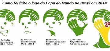 copa_do_mundo_2014_-_idealizacao_do_logotipo