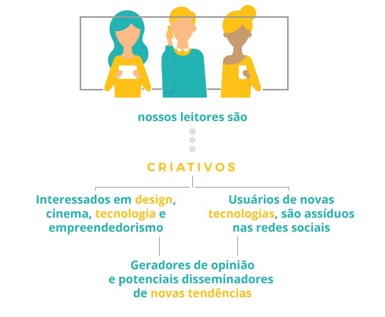 infografico_03