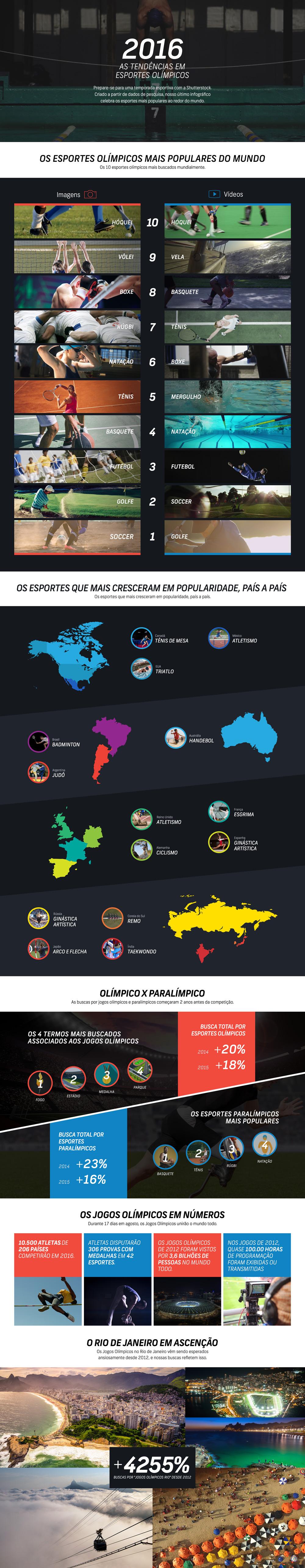 infograficoshutter